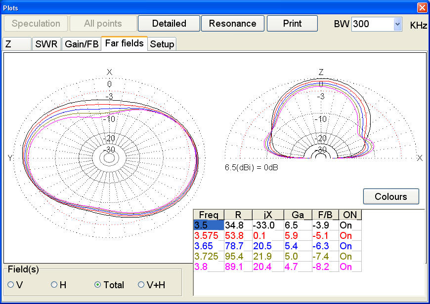 Double L antenna for 160 and 80 m