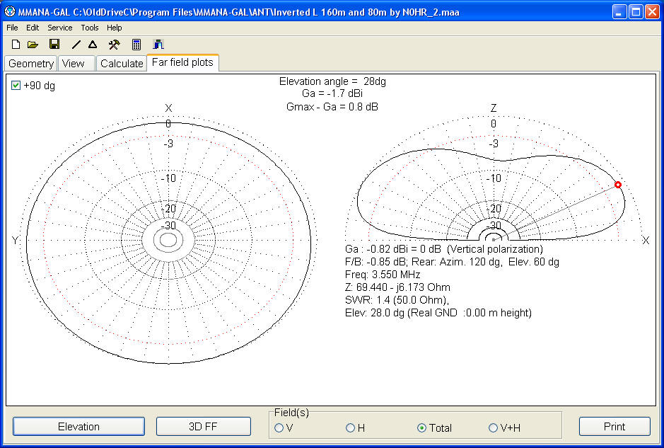 Inverted L antenna for 160 and 80 m